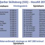 Happadrætti SSS haustið 2018